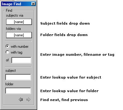 Find Subject window